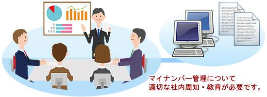 3.社内周知・教育
