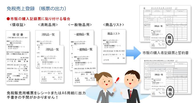 3.免税販売用帳票(購入記録票/誓約書/商品リスト)の出力ができます。